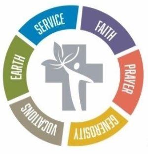 Stewardship of Faith